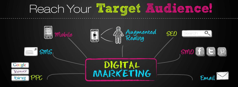 Digital Marketing in Pune,India