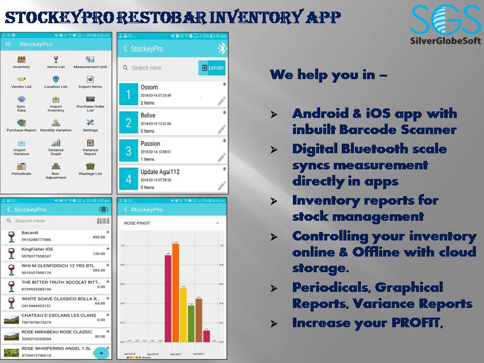 Resto Bart Inventory Application